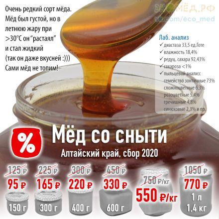сныть мёд купить